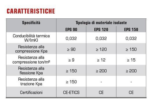 COLOREX EPS WHITE pigmentato + NEW REXPOL-caratteristiche