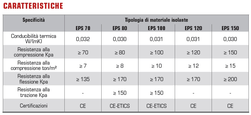 NEW REXPOL cappotto dark- tabelle