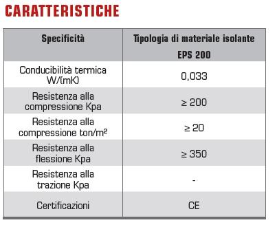 REXPOL zoccolatura-caratteristiche